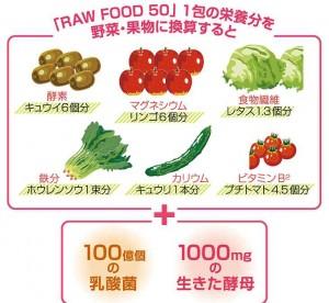 BE MAX RAW FOOD 50(ローフード50)   BEMAX